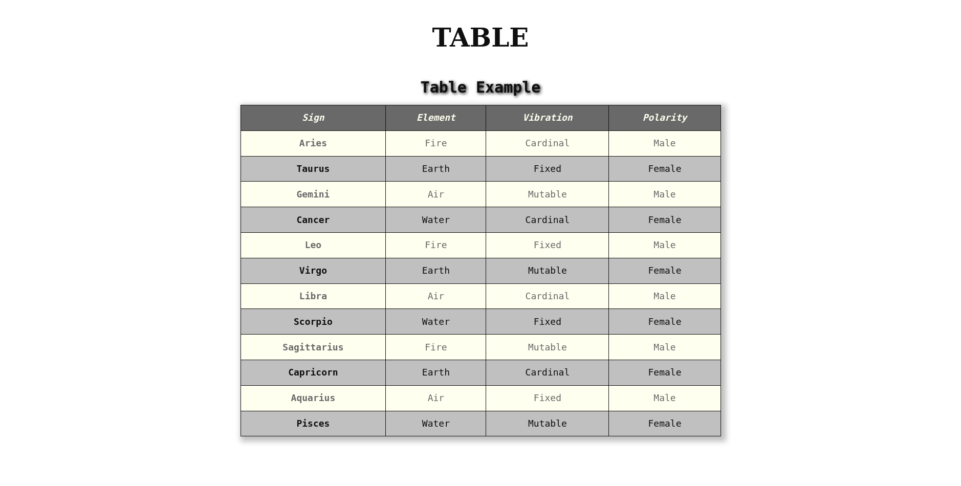 The Table example
